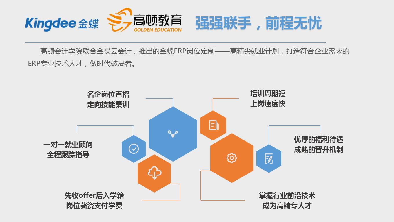 ERP沙盘实习目的- 豆丁网