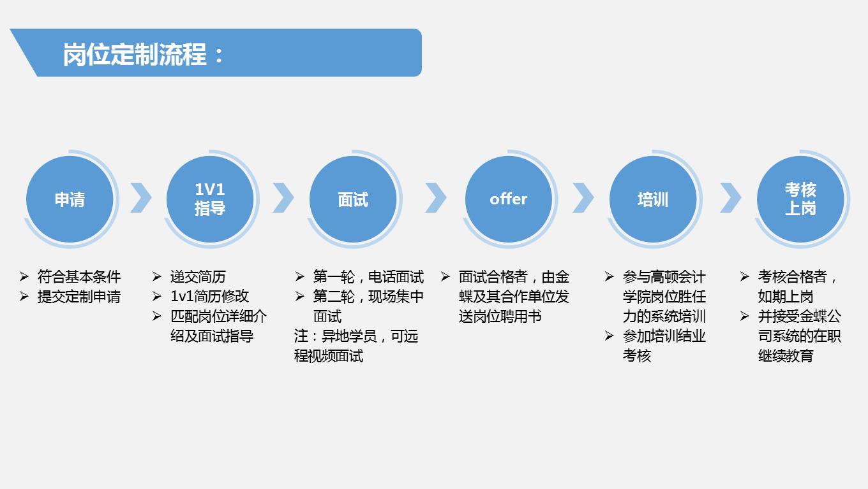 关于企业erp实训实习目的范文-360文档中心